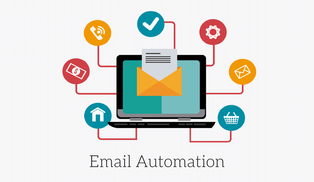 email automatiche